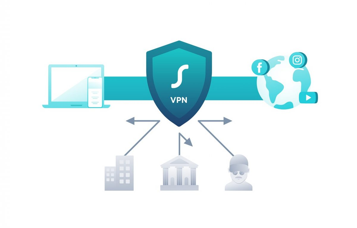 Shellfire VPN: Free and secure Internet?